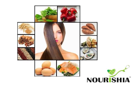 NUTRITION FOR LUSTROUS LOCKS